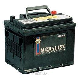 MEDALIST 6CT-40 (42B19L)