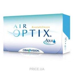 Фото Ciba Vision AIR OPTIX Aqua
