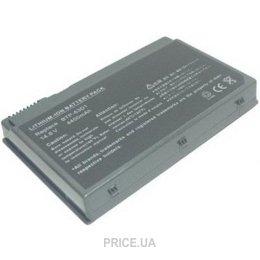 Acer 91.49Y28.002
